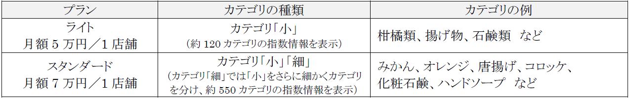 販売価格表.png
