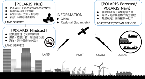 polaris_series.png