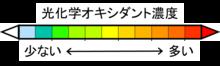 図-3凡例