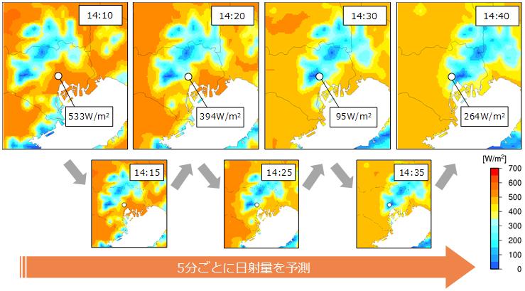 予測日射量の例(東京都周辺)