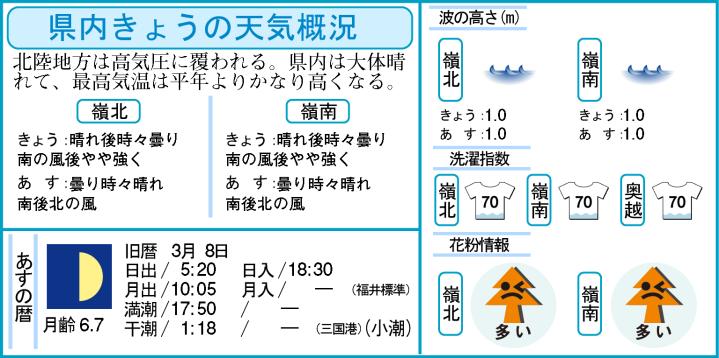 福井新聞社提供