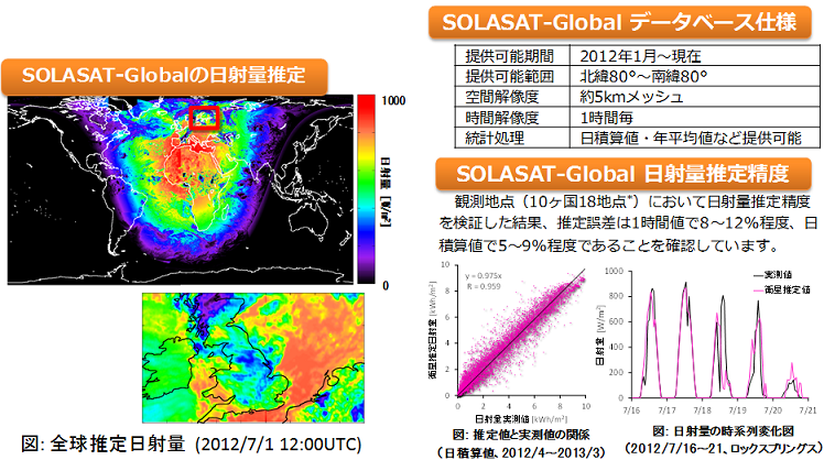 SOLASAT-DB_1