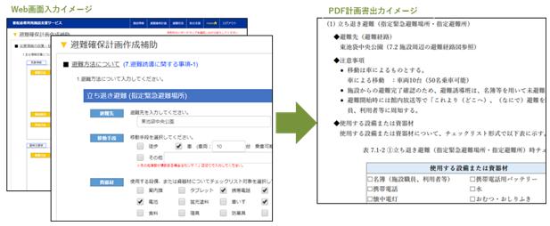 避難確保計画策定ツールの使用イメージ