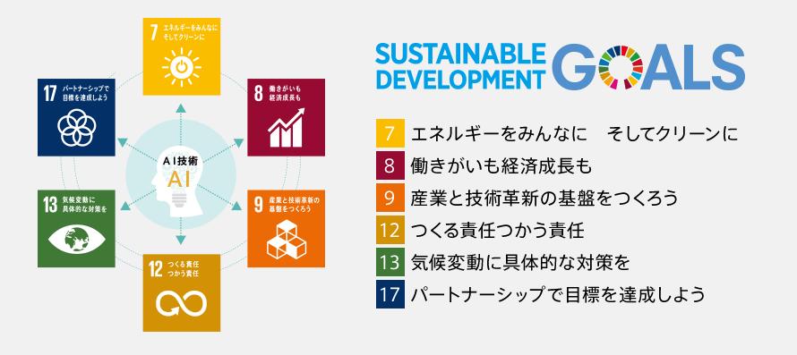 JWA SDGs