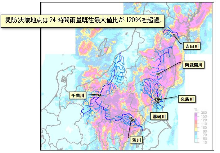 図4 24時間雨量既往最大値比と堤防決壊地点