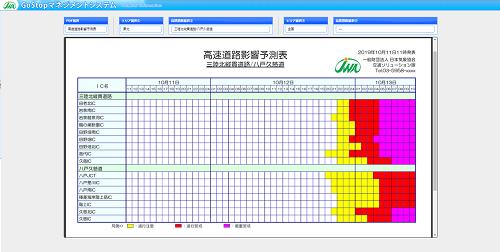 提供画面イメージ(図2)