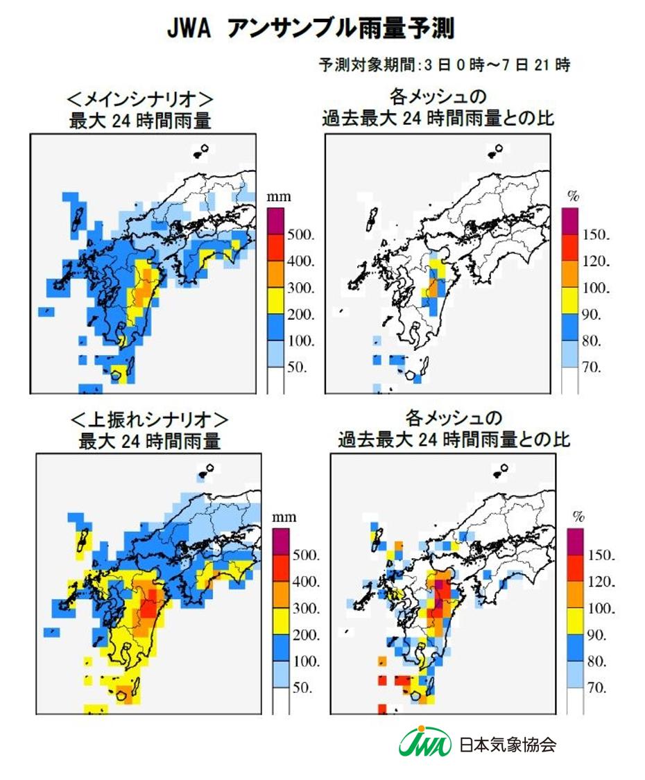図2 9月2日9時時点の3日0時~7日21時にかけて予想される最大24時間雨量とその過去最大値との比。上段は「メインシナリオ」を示すアンサンブル平均雨量予測。下段は、予測が上振れした場合の雨量予測。