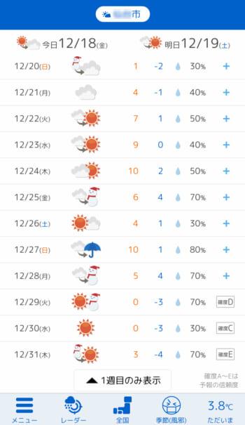 tenki.jp「2週間天気」で未来に見通しを』 キャンペーンを開始 ...