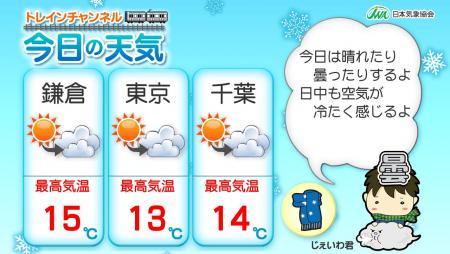 01.今日の天気