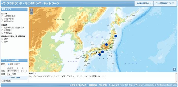 図1 微気圧振動の観測データ公開サイト トップ画面