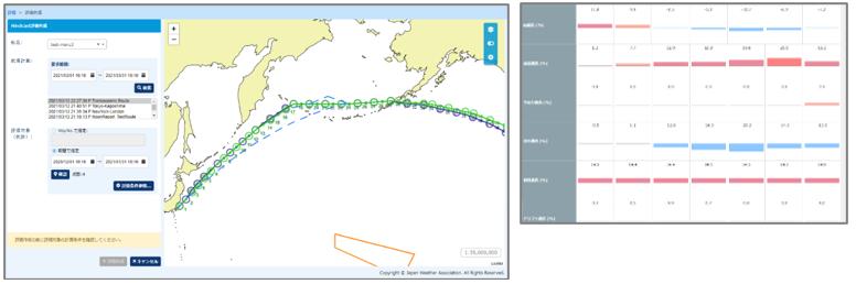 図3 航海の航跡を選択して評価する画面例(注4)
