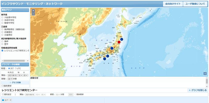 微気圧振動の観測データダウンロードページ トップ画面
