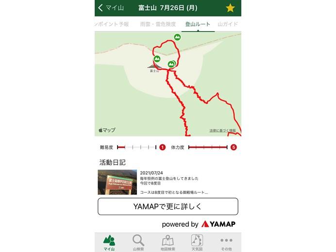表示イメージ(登山ルート画面)
